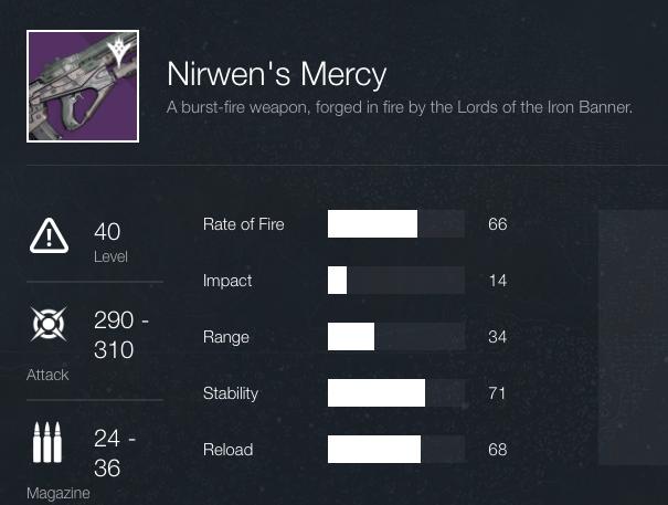 nirwen's mercy